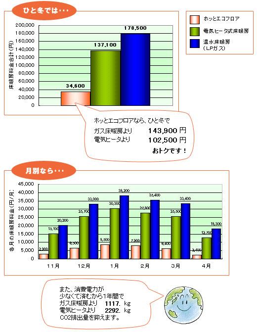 yuka_graph